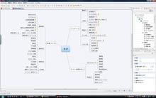 網のブログ-マインドマップ
