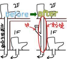 網のブログ-トイレが詰まる
