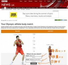 網のブログ-Your Olympic athlete body match