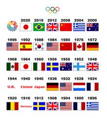 オリンピックへの戯言