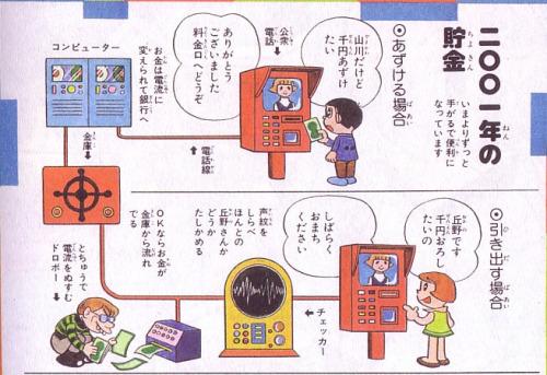 ATMの衝撃