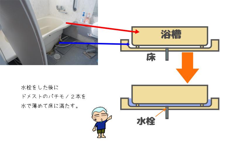風呂掃除と中国料理